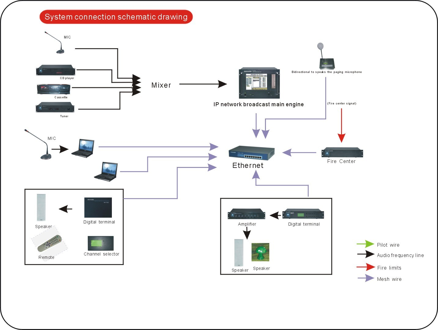 china ip network pa system and intercom system solution paging system -  china ip network system, intercom pa system