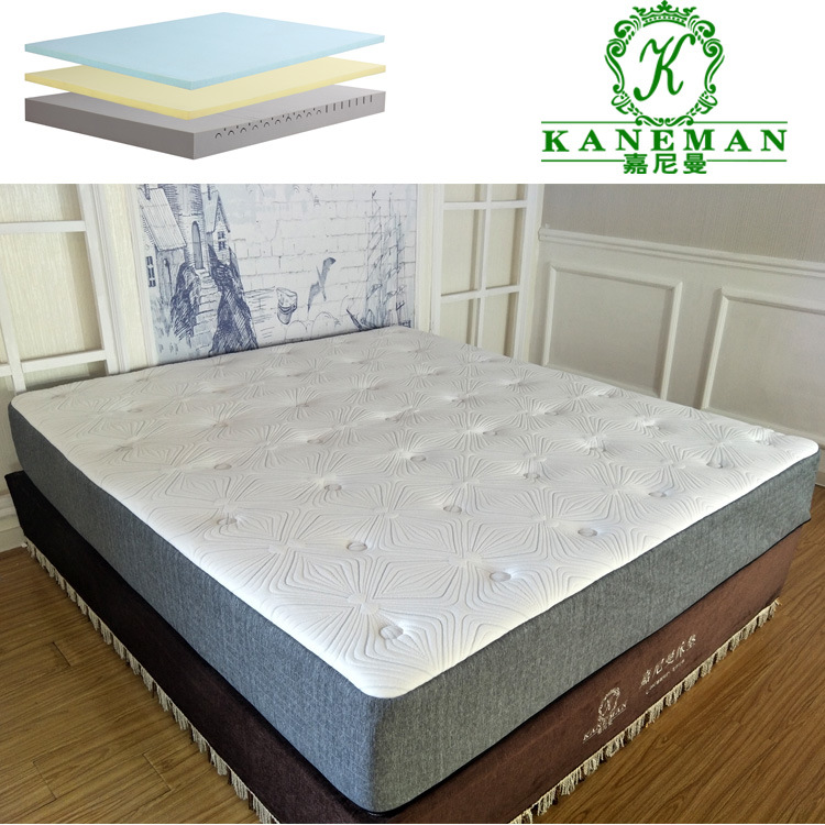 Roll Up Quality Foam Mattress In A Box Made In China China