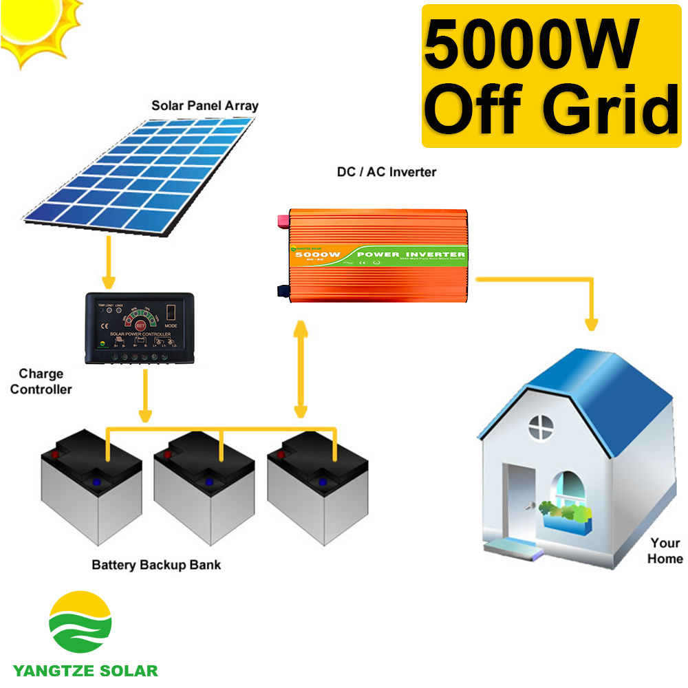 China Stand Alone 5kw Off Grid House Solar Power Systems Energy Electricity For Your Home Cells