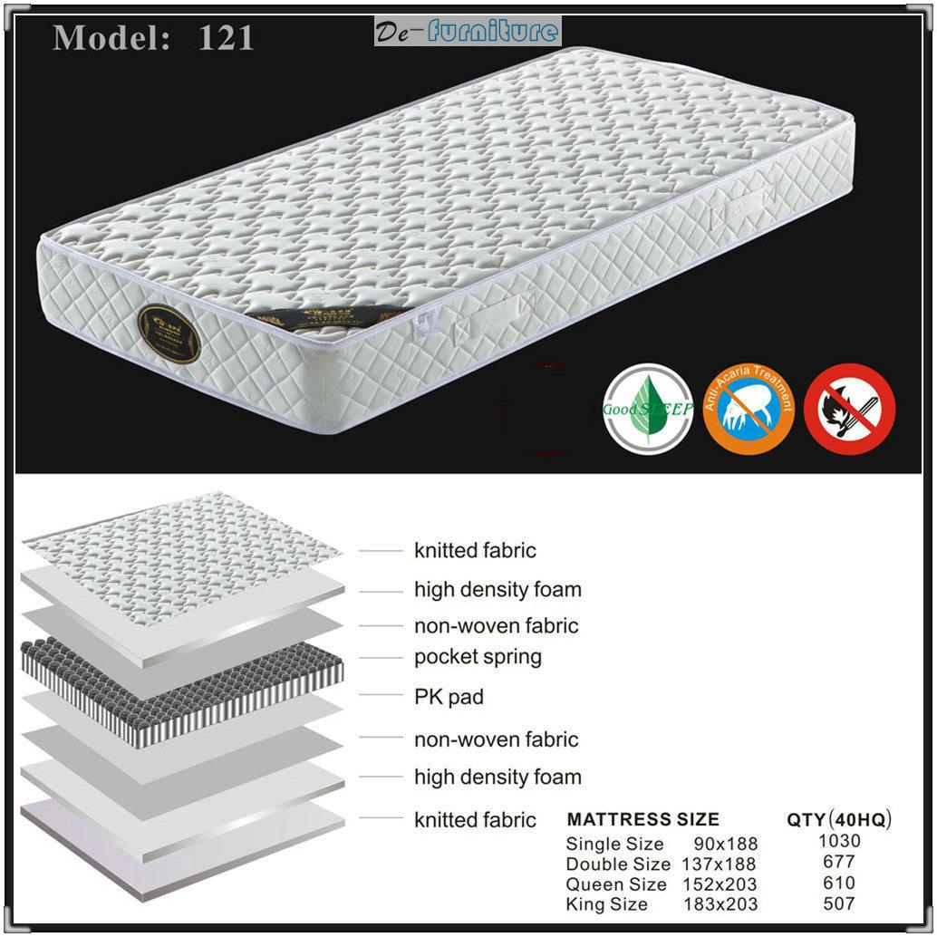 mattress fabric types mattress fabric suppliers