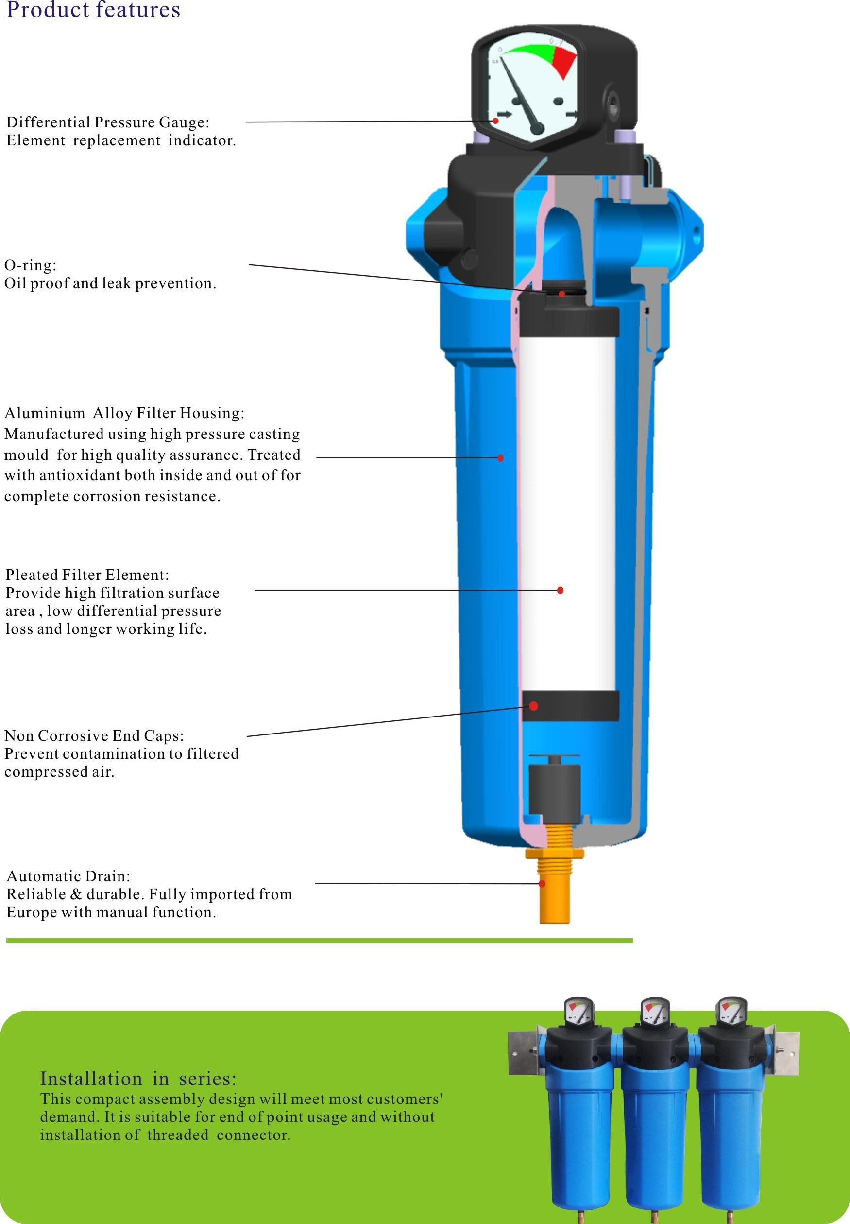 Air Pressor Wiring Diagram On Sullair Air Pressor Wiring Diagram