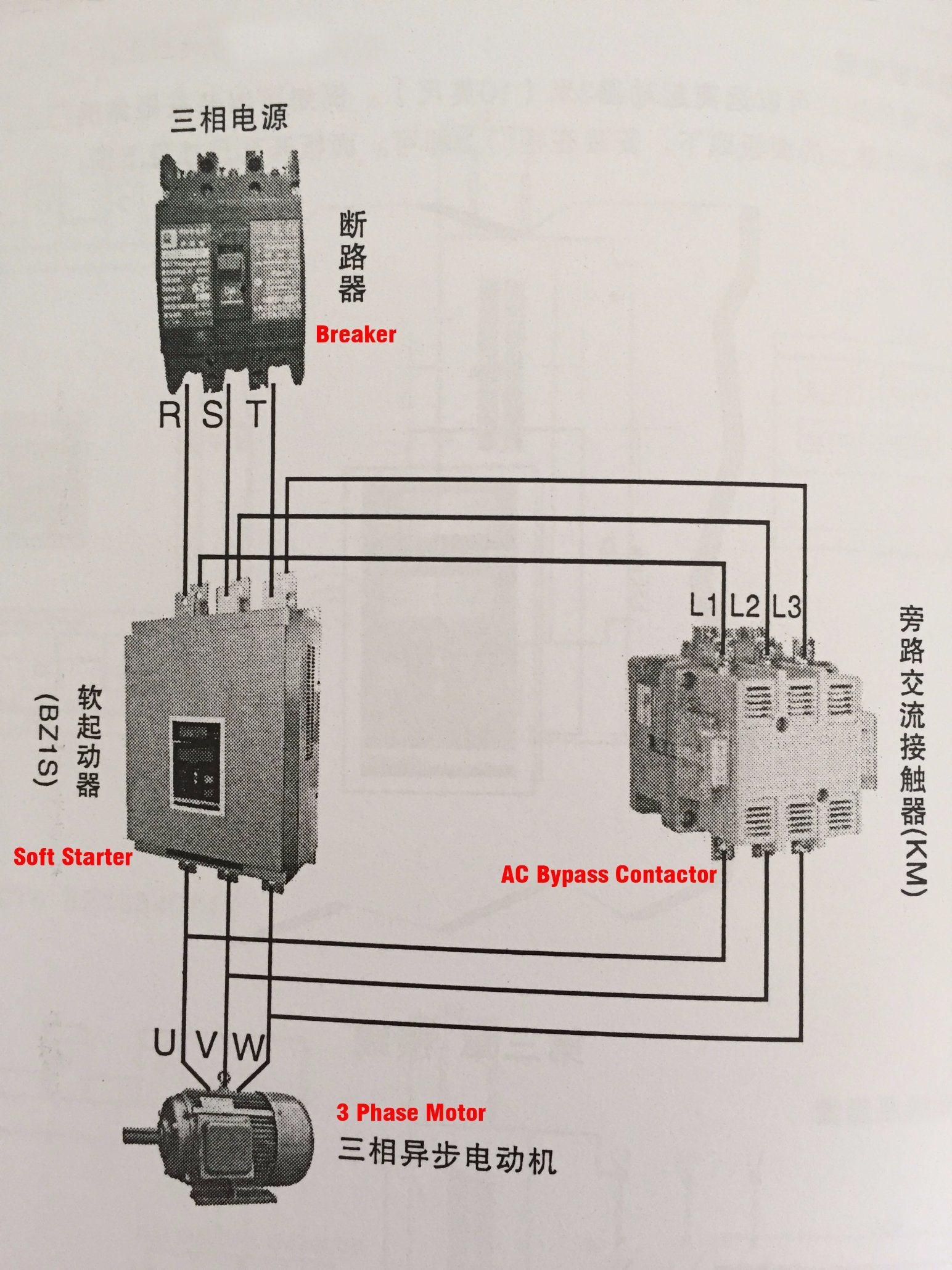 China 45kw 220v 380v 690v Three Phase Ac Motor Starter With 3 Wiring Diagram Communication