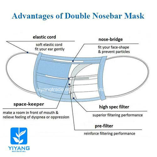 China double nose clip disposable face mask with better breath double nose clip disposable face mask with better breath ccuart Gallery