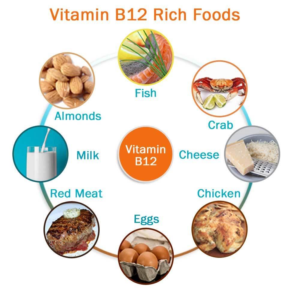 China 1% Cobalamin, Vitamin B12 - China Cobalamin, Vitamin B12