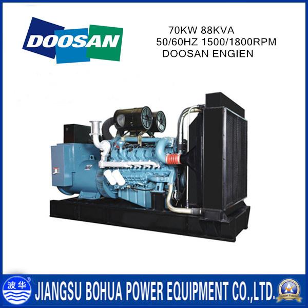 [Hot Item] Doosan Series 70kw 88kVA Diesel Generators