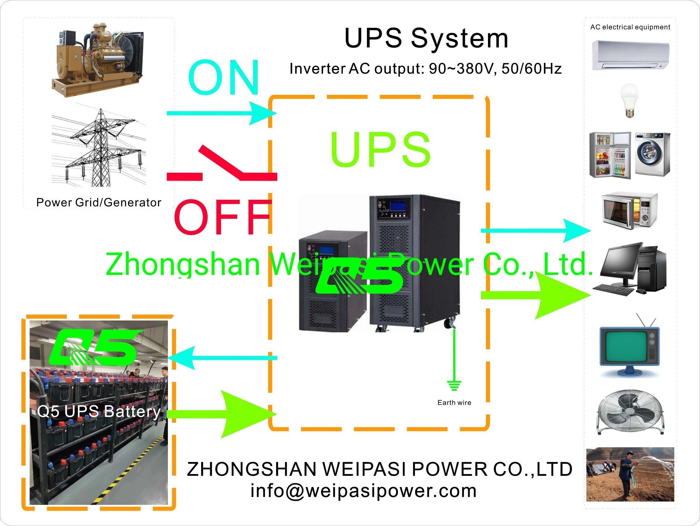 [Hot Item] 30kVA(24KW) 0 1~12 hour AC220-240V Online Pure Sine Wave UPS  System Computer Monitor Server Blackout