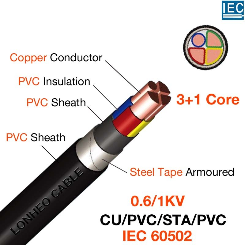 China Pvc Sheath Insulation Specification For Electric Manual Guide