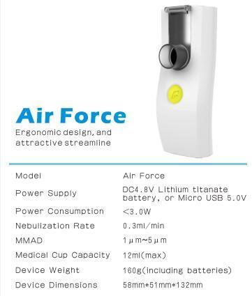Hot Item Dual Waterproof Air Force Mini Mesh Inhaler Large Medication Cup 12ml Aerosol Therapy For Respiratory Diseases