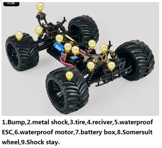 2.4G 1: 10 Plastic Remote Control RC Monster Truck