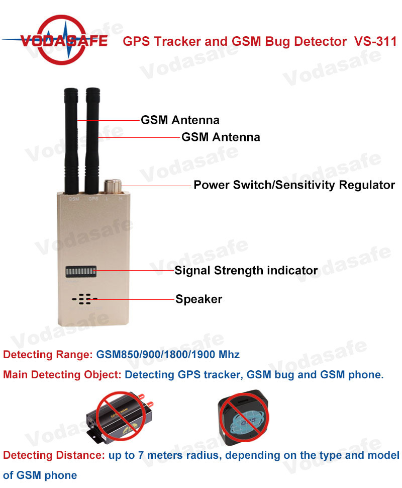 Wireless Signal Detectorbug Sweeper GPS Dual Antenna for Anti-Wireless AV  Tapping with Voice Alarm High Quality Anti Eavesdropping