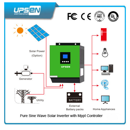 china profressional solar off grid hybrid inverter with ac bypass rh upsenpower en made in china com Solar Panel Construction Solar Panel Systems