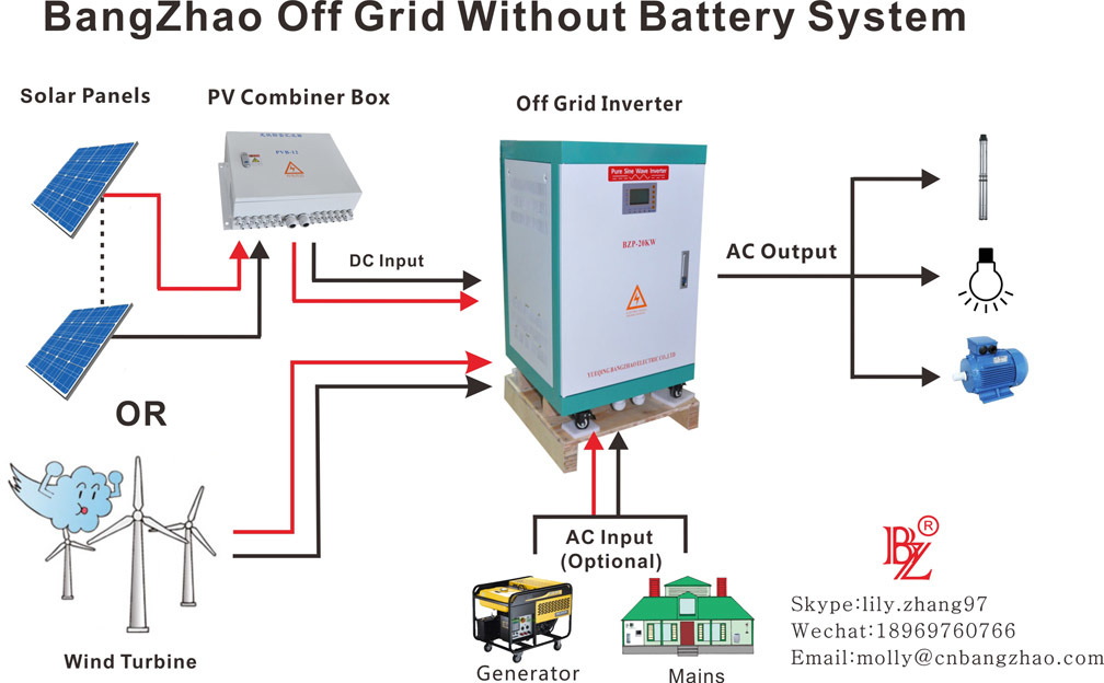 China 240V-360VDC 3 Phase 5 Wire Solar Power 50kw Hybrid Invertors on off grid air conditioning, off grid lighting, off grid electrical systems, off grid battery, off grid blueprints, off grid tools,