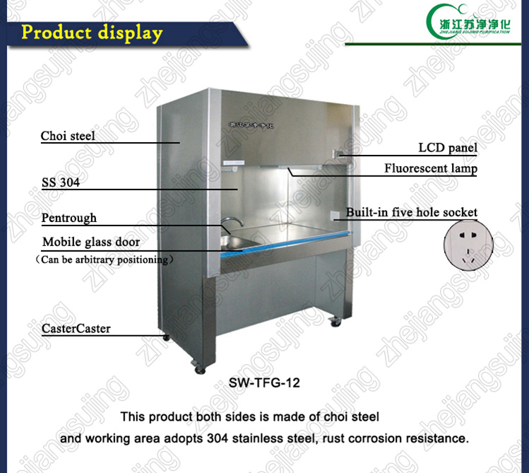 All Steel PVC Tube Laboratory Fume Hood pictures & photos