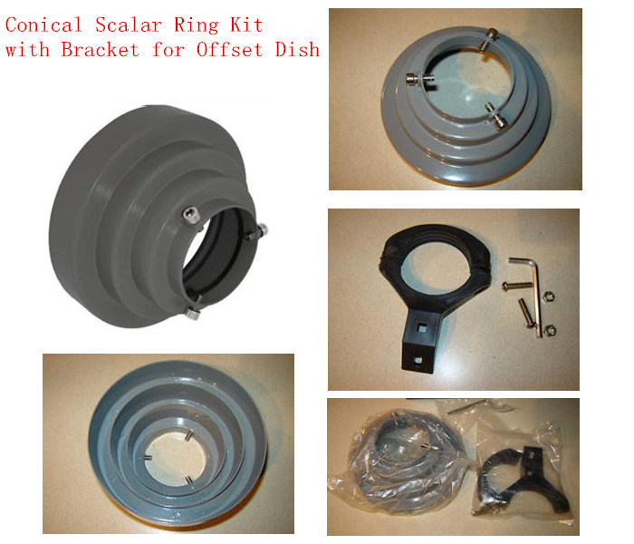 Conical Scalar Ring/LNB Holder for C Band LNB pictures & photos