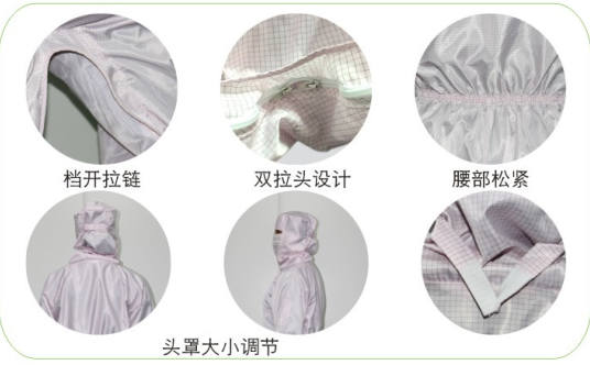 High Quality ESD Cleanroom Apparel/ESD Coverall Factory Delivery