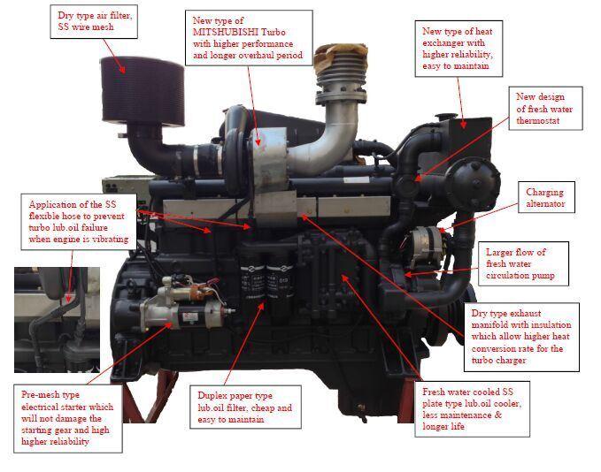 [Hot Item] China Sdec Inboard Marine Diesel Engine for  Boat/Ship/Finshingboat