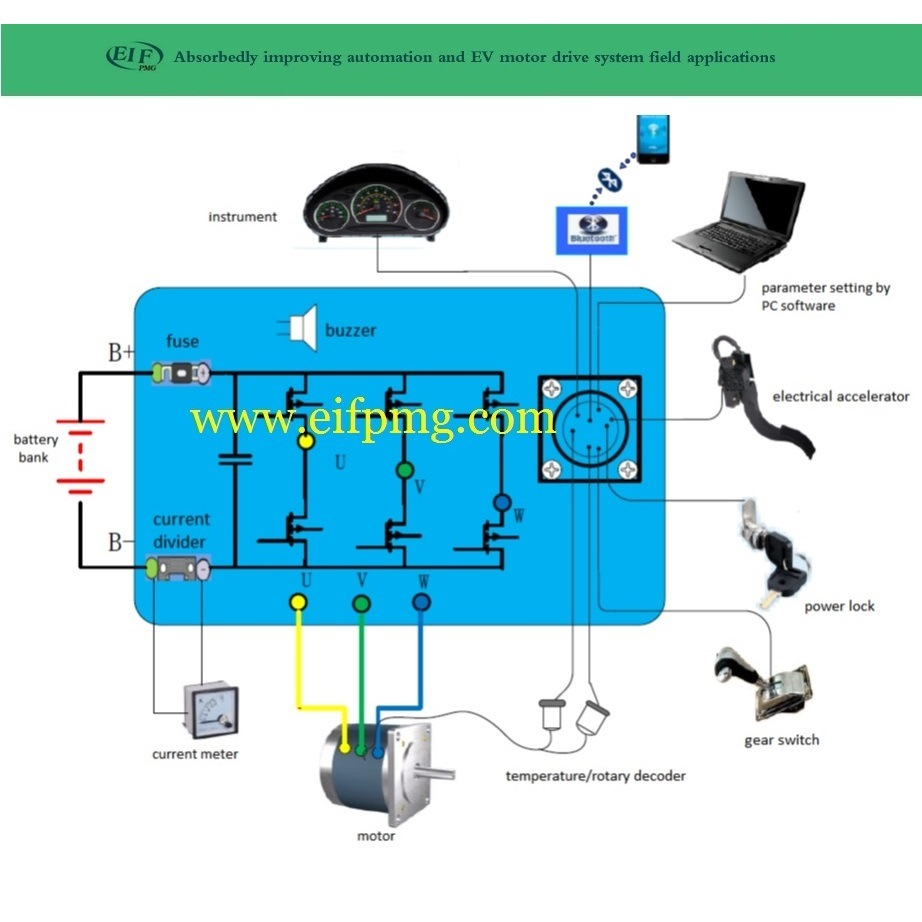 China Matching 2kw 24v 300a Bldc Motor Controller Customized Ev Ac Wiring Diagram Available Kit