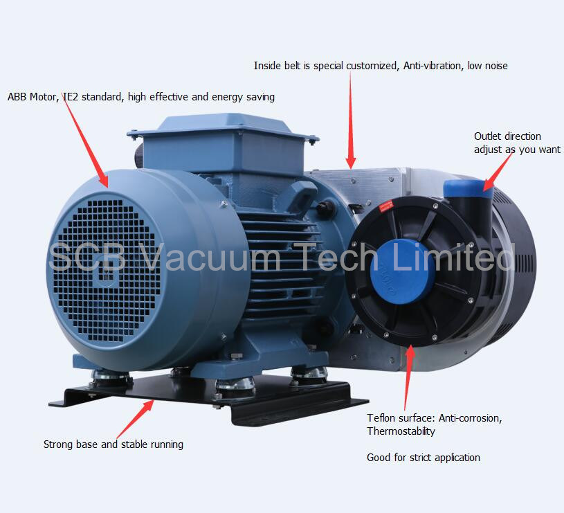 Water Treatment Vacuum Belt-Driven Blower with ABB Motor pictures & photos