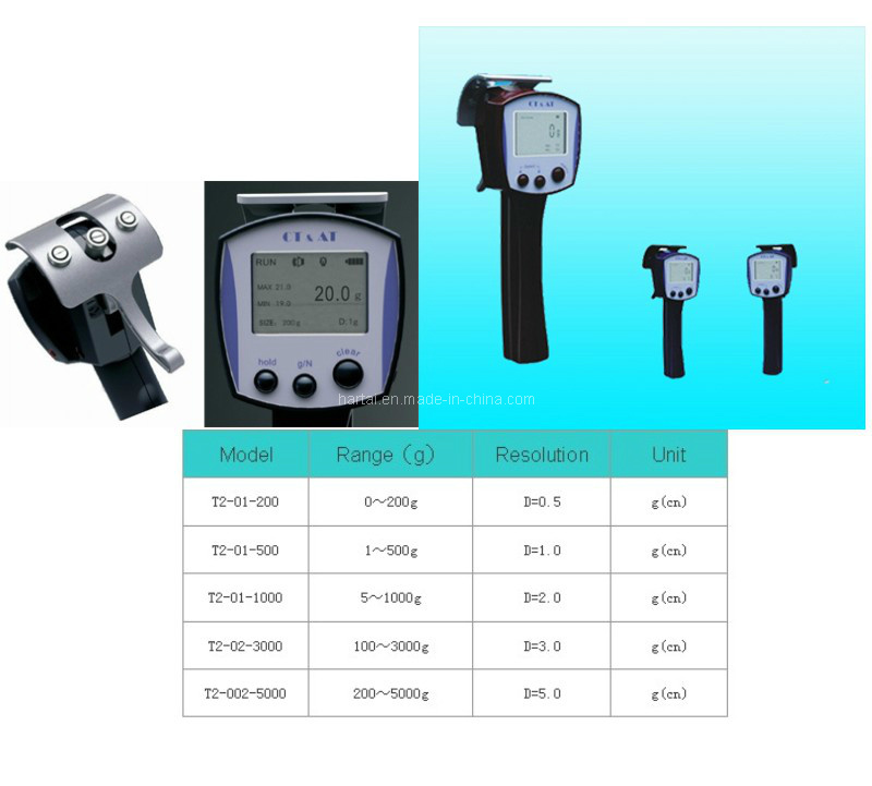 China Digital Electronic Tension Meter for Tension Measurement (Wire ...