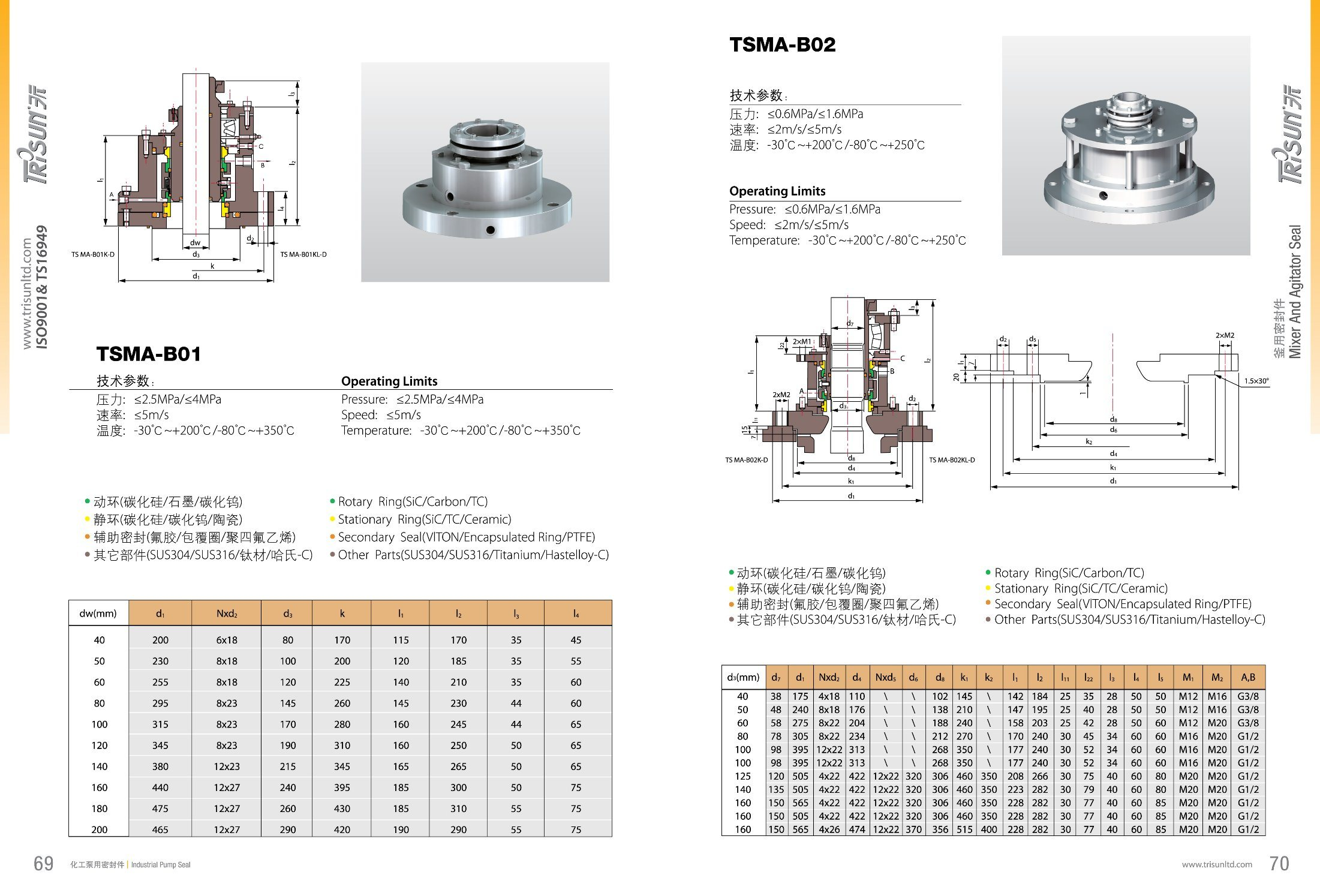 china mechanical seal, mixer seal, agitator seal, pump seal cat pump seal diagram mechanical seal, mixer seal, agitator seal, pump seal, cartridge seal