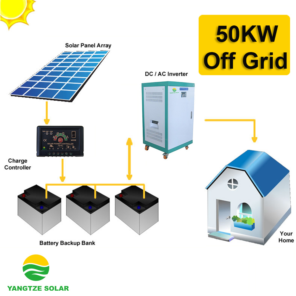 China Easy Installed 50kw Off Grid Solar System For Home