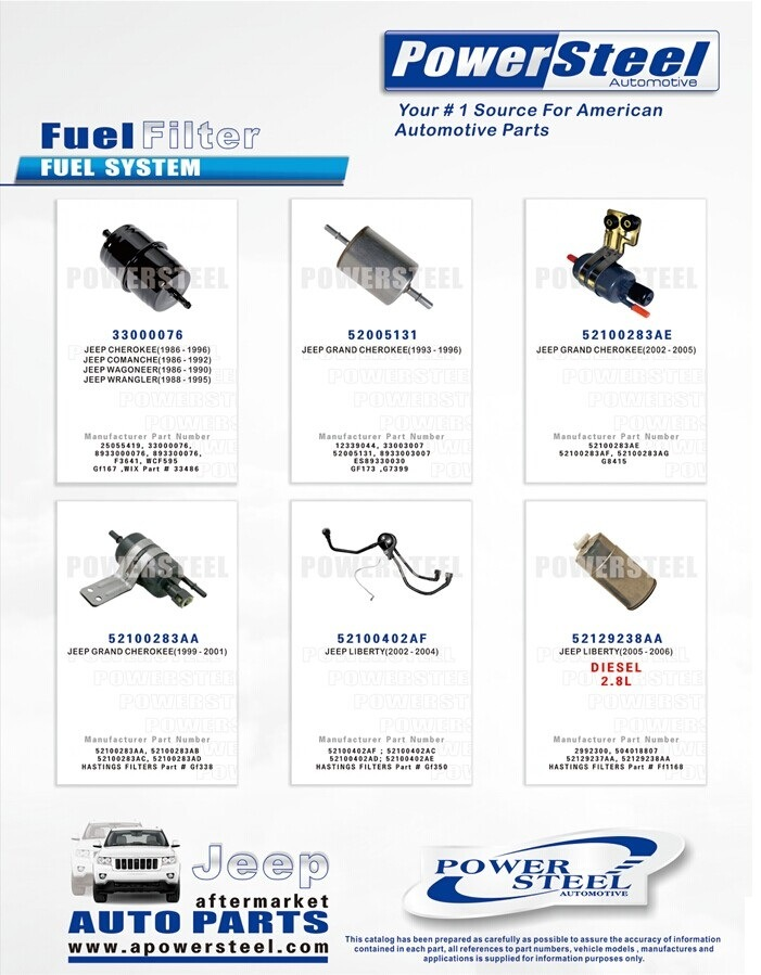 [DIAGRAM_5NL]  China Fuel Filter for All Jeep Model - China Filter, Fuel Filter | 1992 Jeep Wrangler Fuel Filter |  | Wenzhou Yize Industrial Co., Ltd.