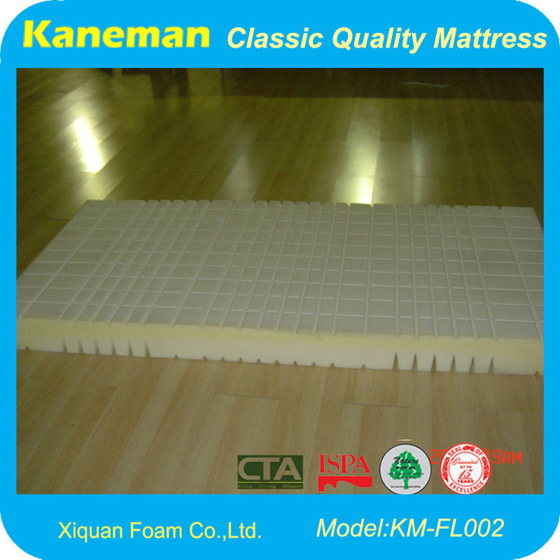 Modern Design Rolled Package 7 Zone Foam Mattress (KM-FL002) pictures & photos