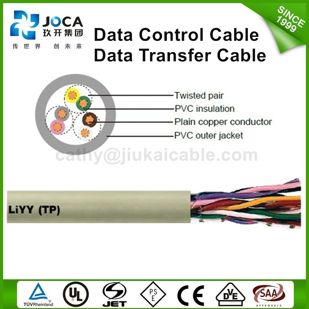 China Factory Price Shielded Twisted Pair Signal and Control Cable ...