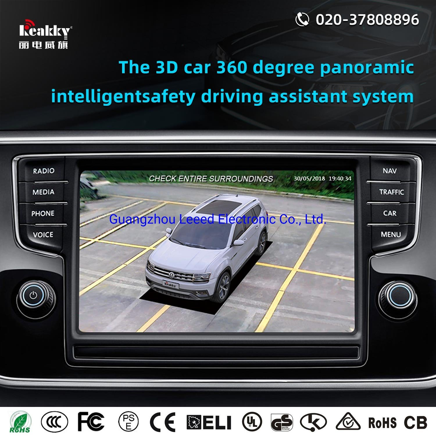 Panoramic View All Round Rearview Camera System W// Monitor System 360° View