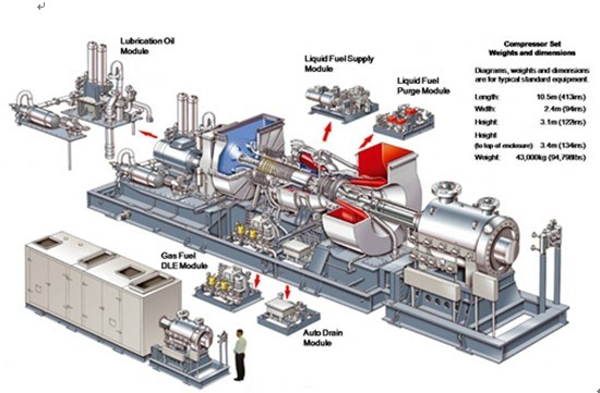 Kawasaki Gas Turbine Generator Sets