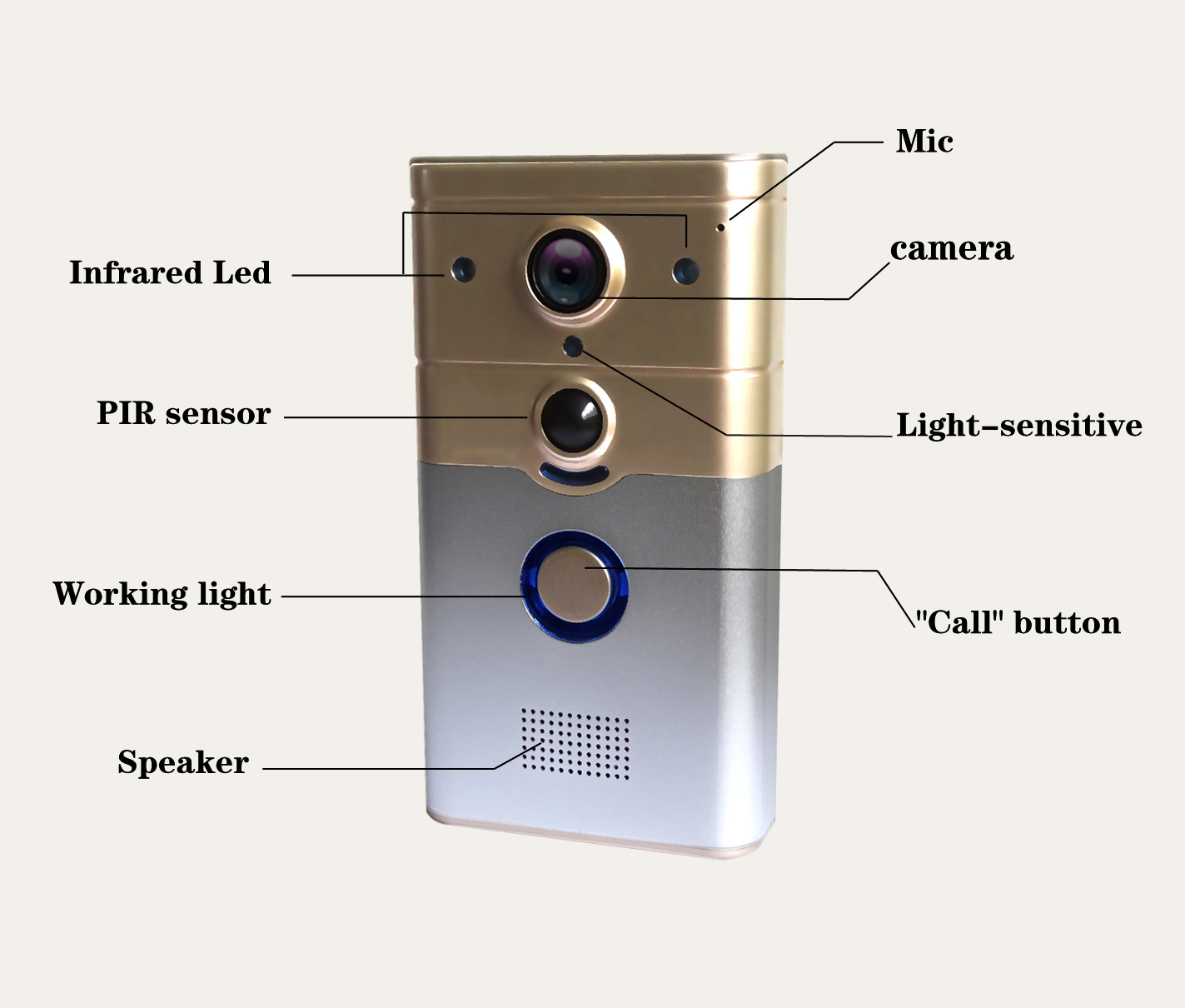 New IR Night Vision Doorphone Video Door Ring Wireless Intercom WiFi Doorbell pictures & photos