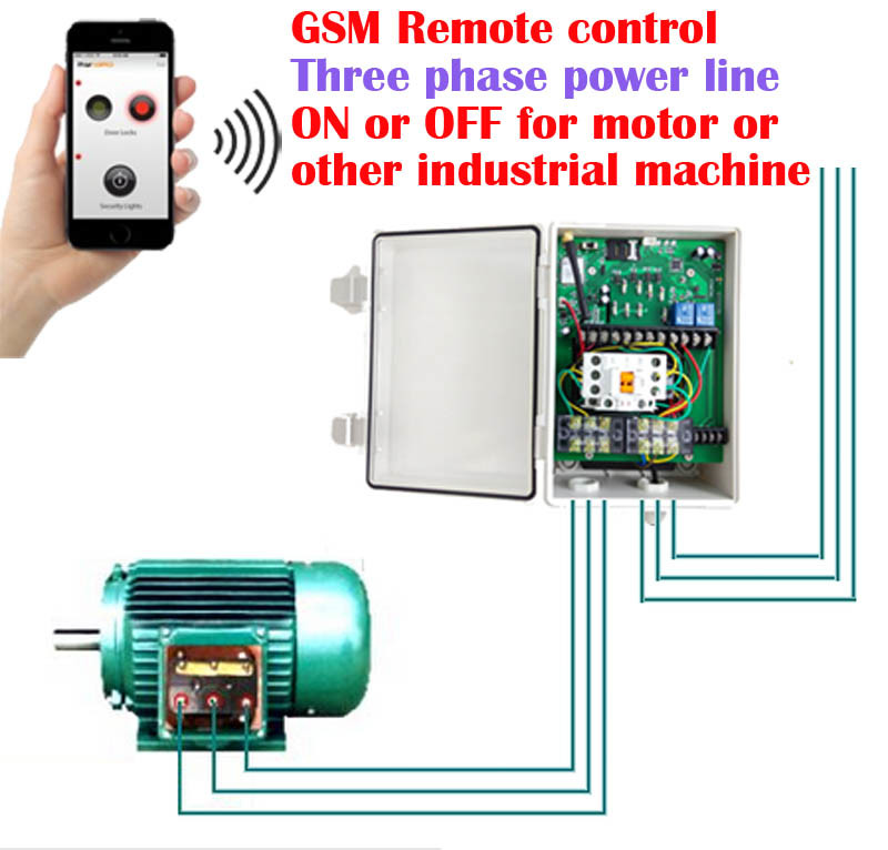 China Gsm Three Phase Power Supply Controller For Motor