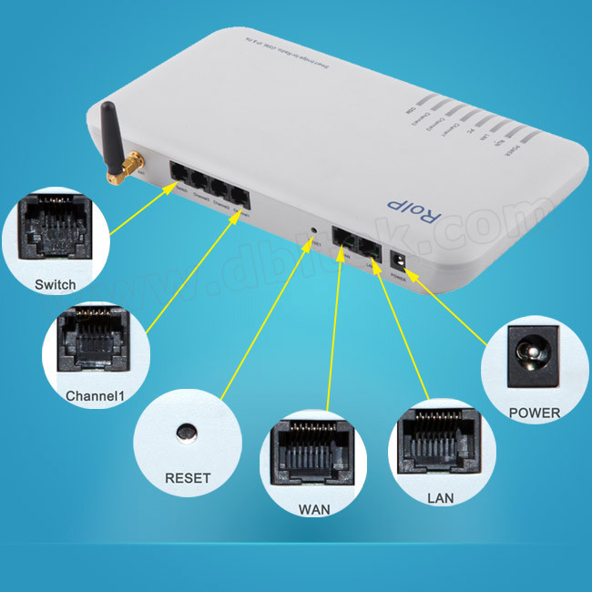 RoIP 302 Cross-Network Gateway VoIP GSM Radios Interphone Intercom (RoIP302) pictures & photos