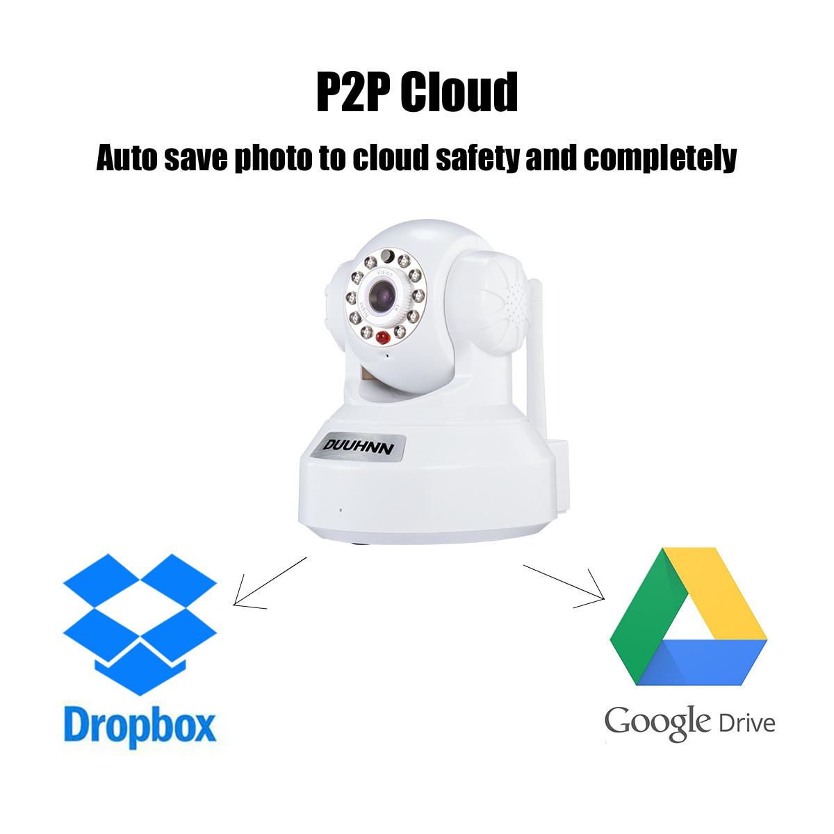[Hot Item] Security IP Video CCTV Dome Camera 720p Cloud Saving in  Dropbox/Google Drive