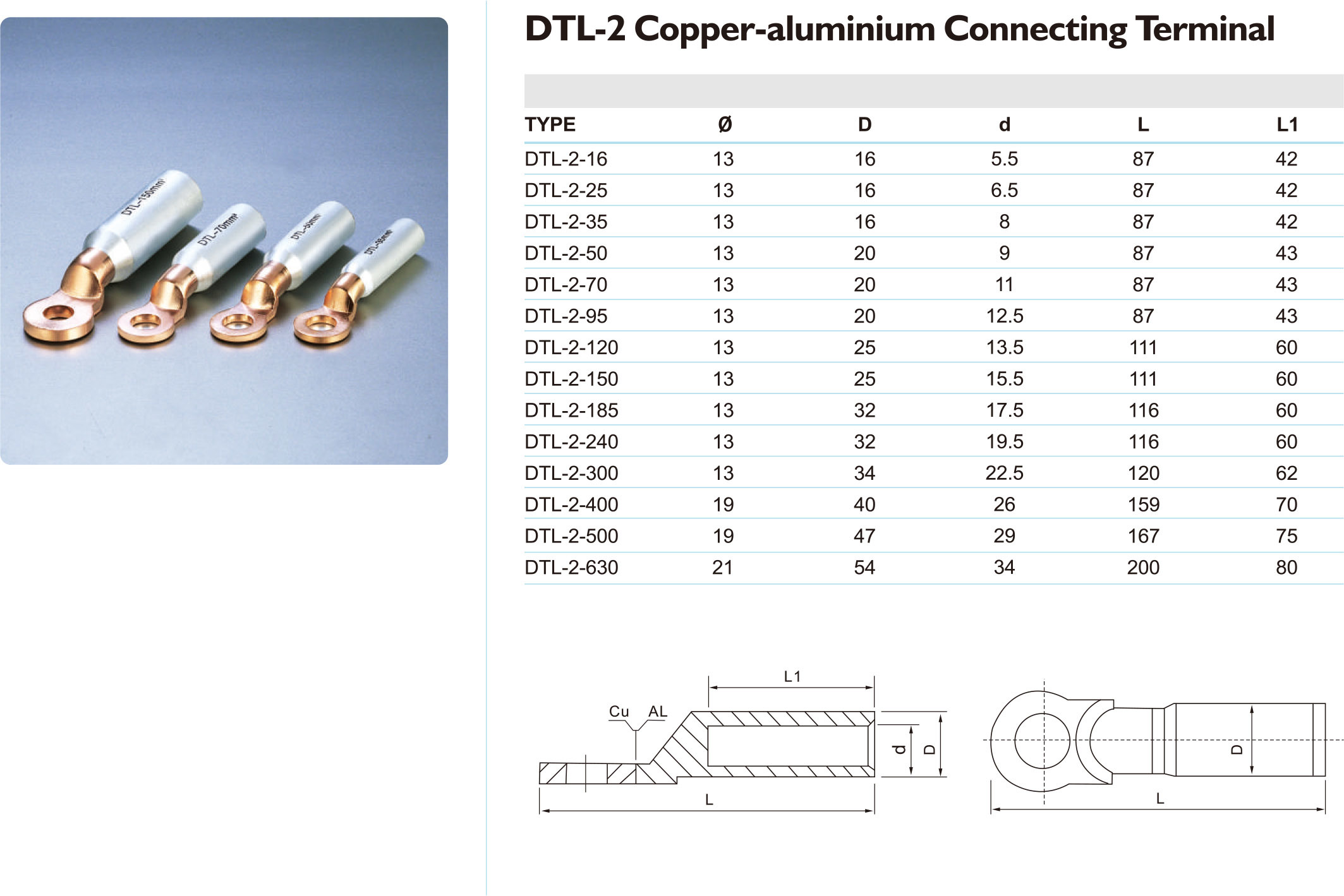 China Naked Copper Aluminium Dtl 2 Connecting Terminal Wire Aluminum Wiring Connectors Connector