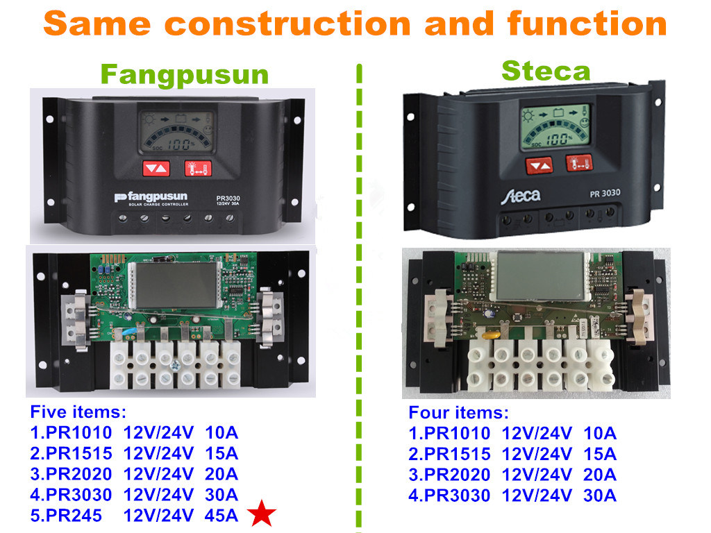 Pr3030 Fangpusun Solar Charge Controller 30A 12V/24V pictures & photos