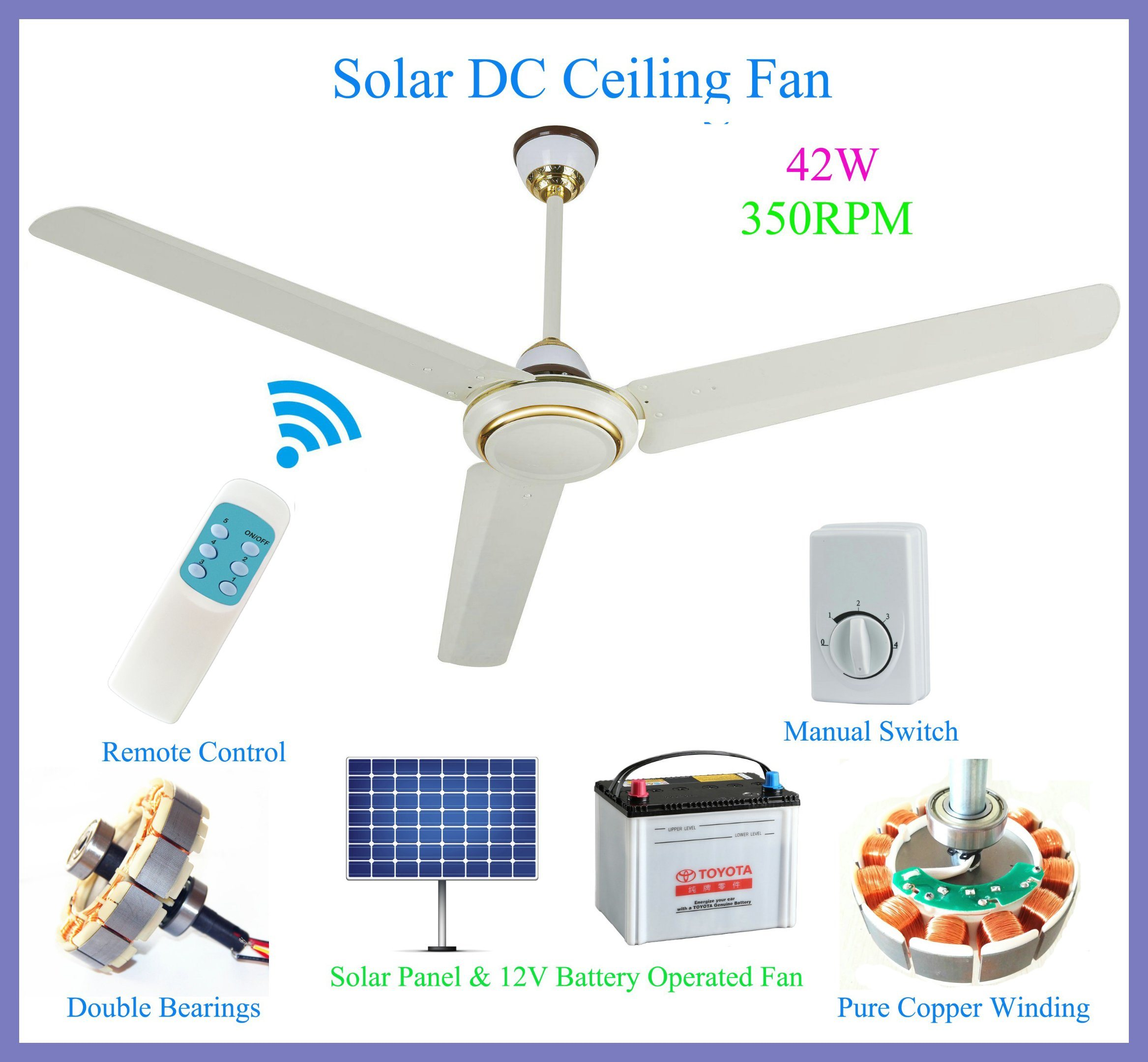 for blades fan powered with ceiling operated homesfeed hanger indoor long battery white
