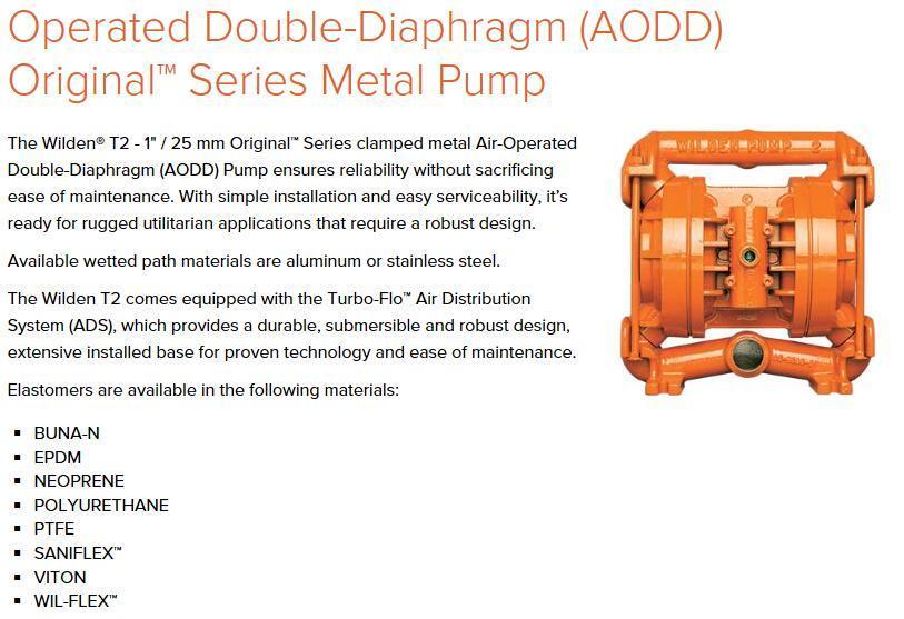 [Hot Item] Wilden Pneumatic Diaphragm Pump