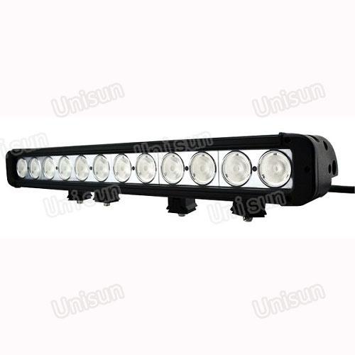 China high lumens 20 12v 120w single row led light bar china led high lumens 20 12v 120w single row led light bar aloadofball Choice Image