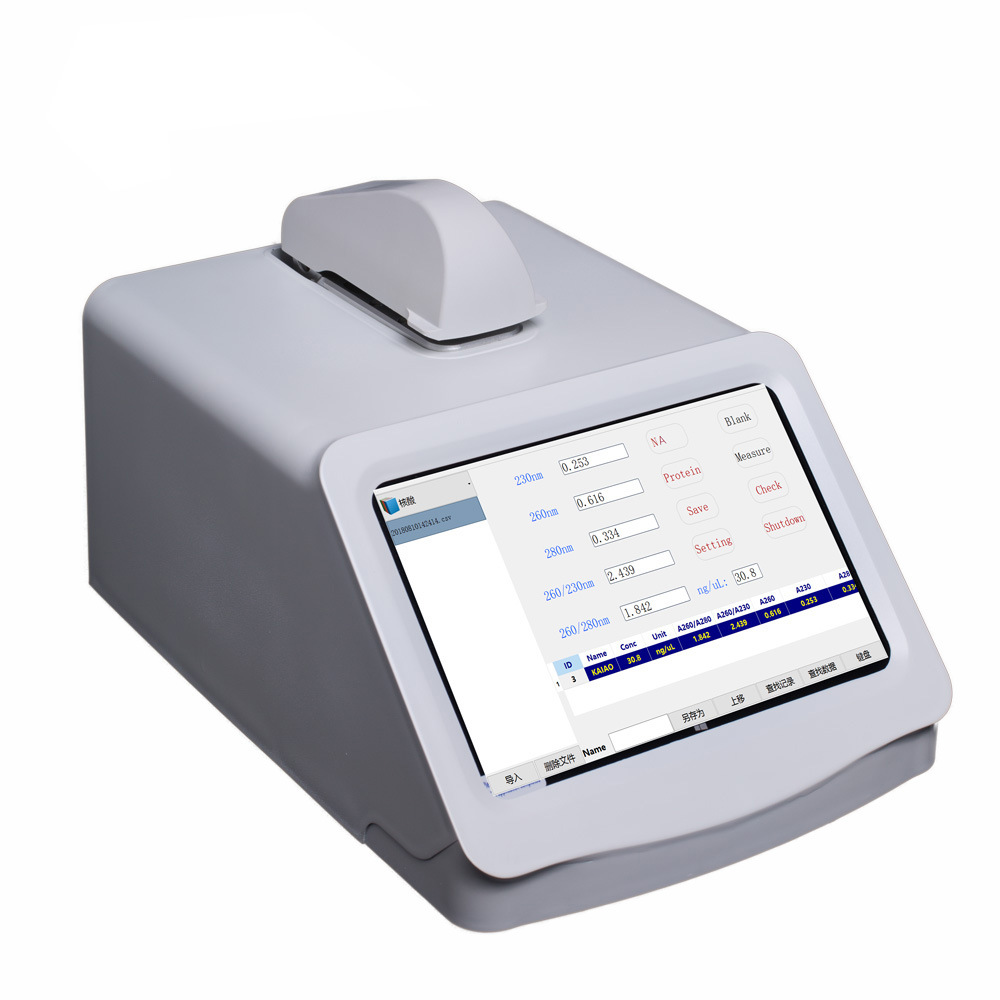 Nucleic Acid Analyzer Market Report – Market Size, Share, Sales