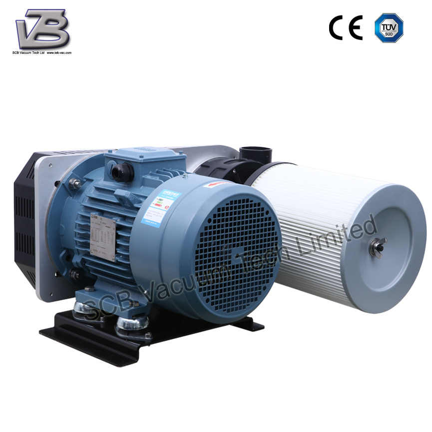 15kw High Speed Air Pump for Bottle Drying System pictures & photos