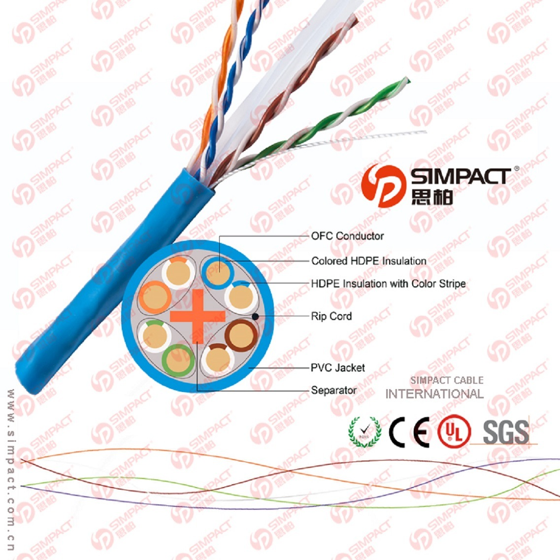 Frame Retardant CAT6 Bulk Cable