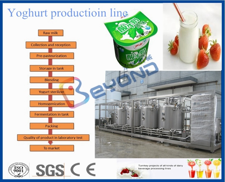 China Turnkey Project Of Yogurt Processing Line Produce Various Kinds Of Dairy Products Photos Pictures Made In China Com