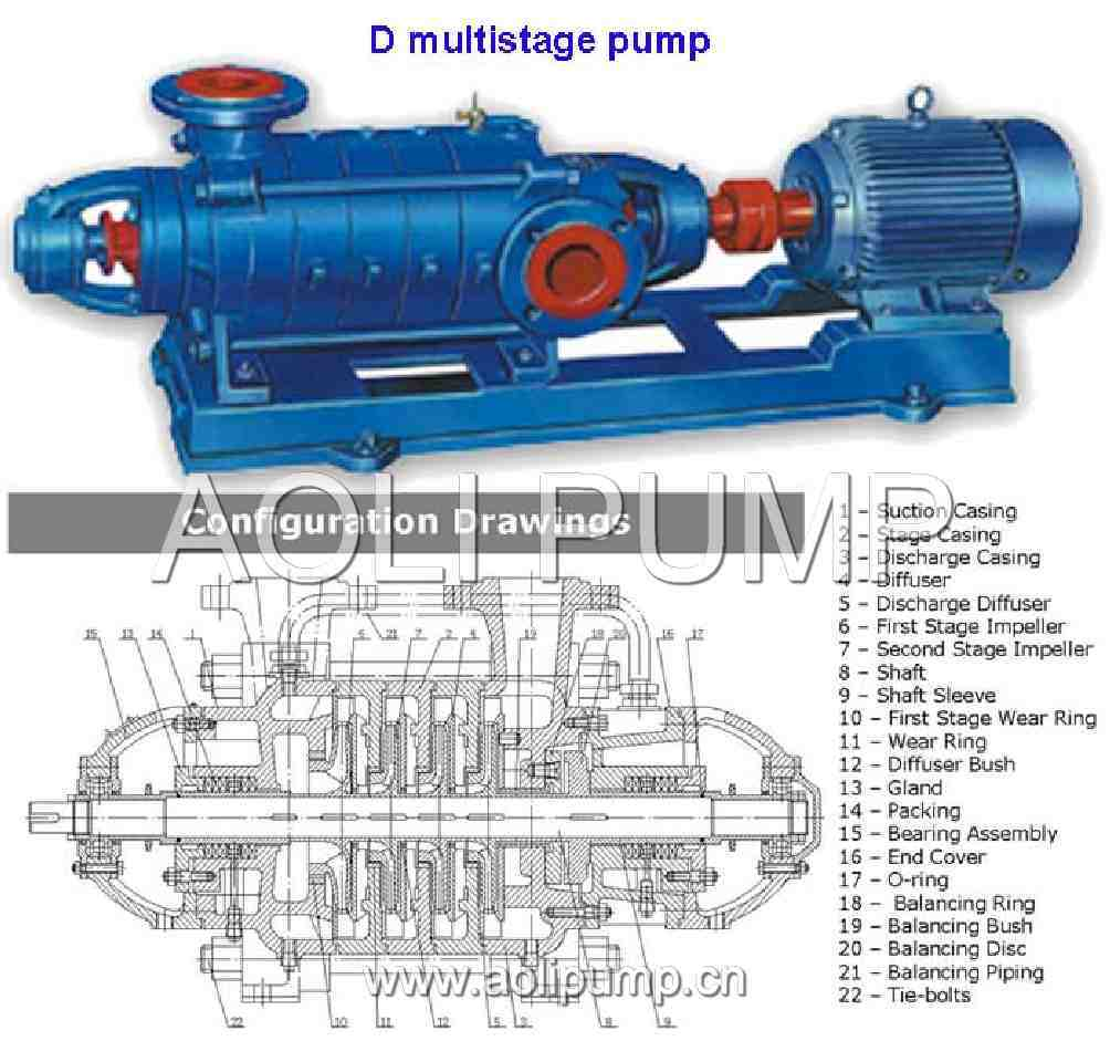 D Horizontal Irrigation Multistage Pump