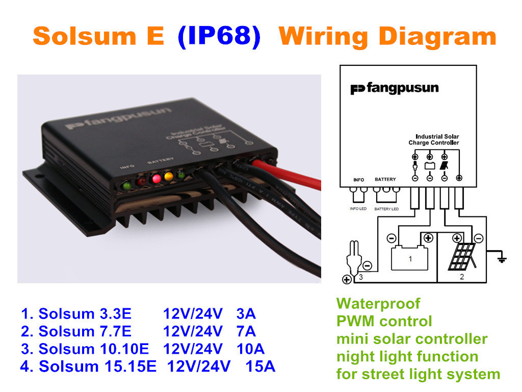 12v Solar Charge Controller Wiring Diagram China Ce Rohs Off Grid Pv Power System 3a 24v Pwm Panel Controllers Street Light