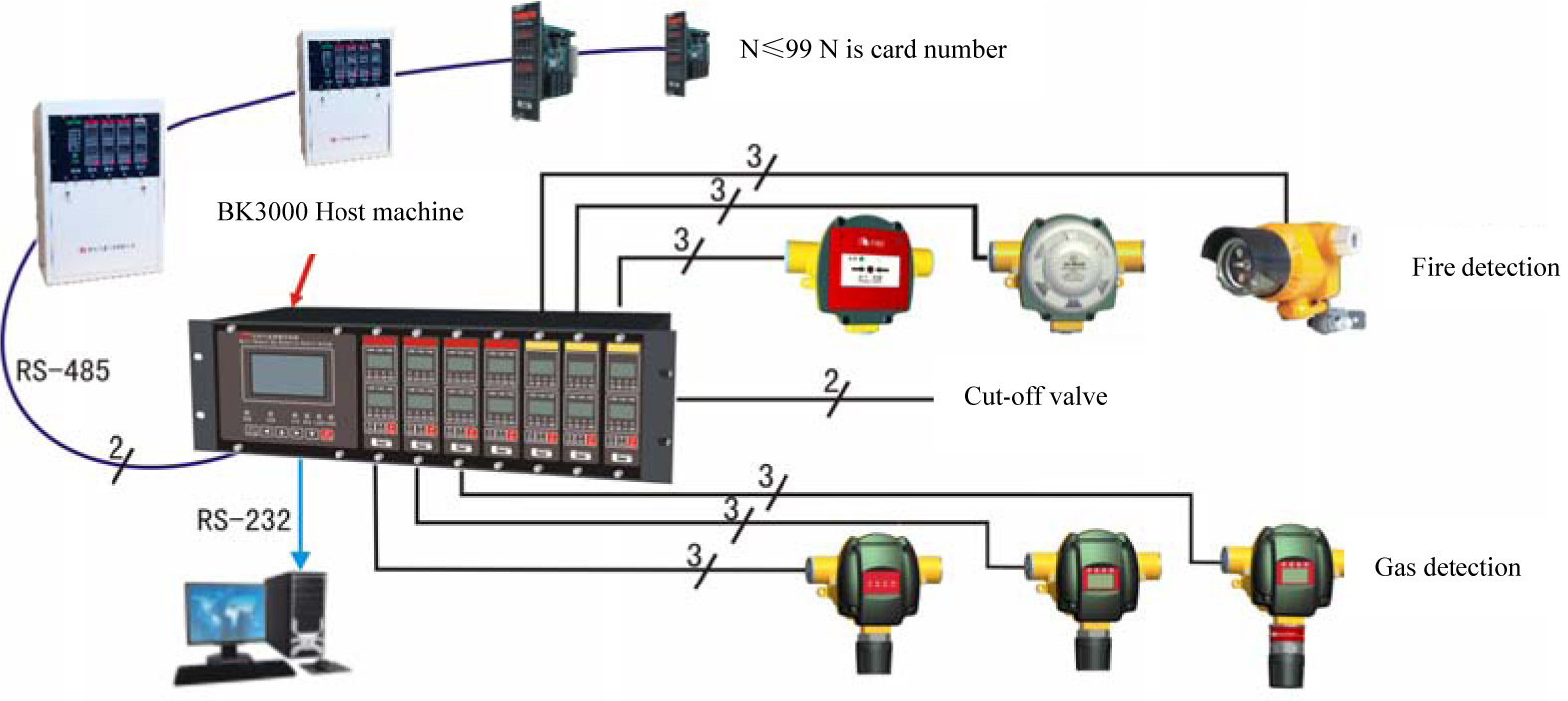 Infrared Flame Sensor Wiring Diagram Explained Diagrams China Ir Uv Explosion Proof Detector Fire Alarm Device Photos Beam