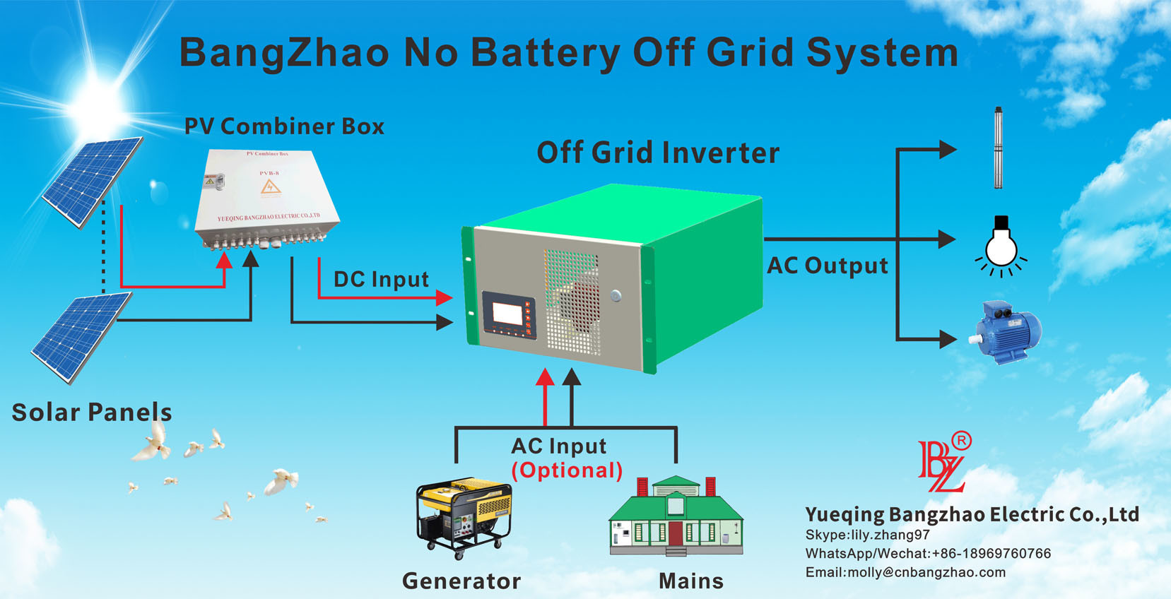 China 20kw Dc To Ac Pure Sine Wave Home Inverter For No Battery Circuit Diagram Bankup Energy System Off Grid Power Solar