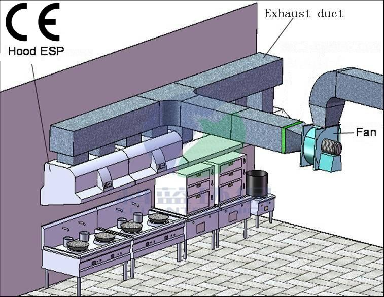 China Commercial Kitchen Vent Hood With Electrostatic