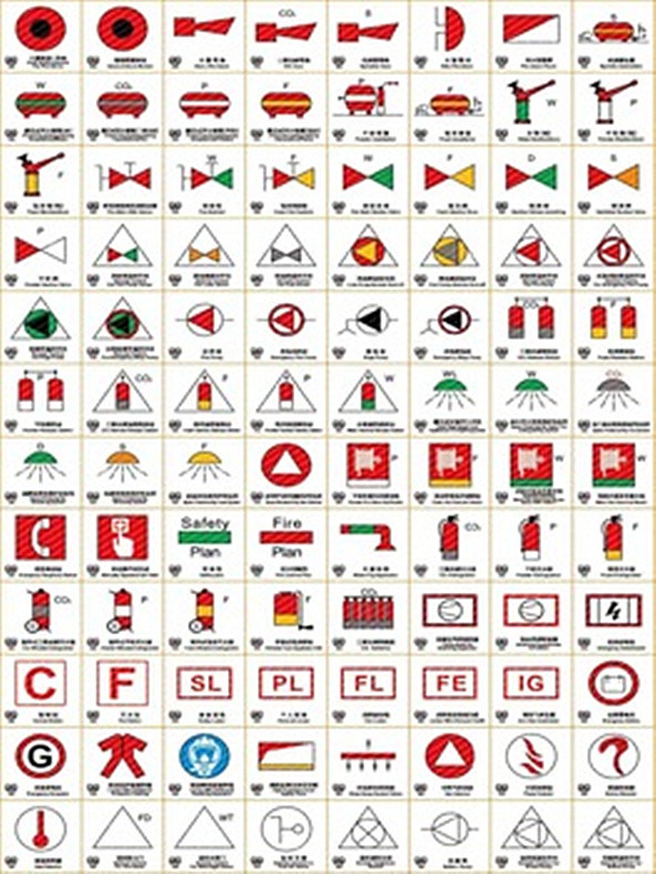 China Marine Safety Signs Imo Symbols China Symbol Sign