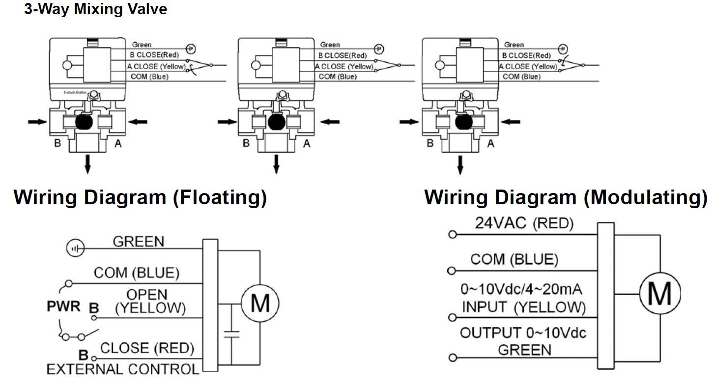 China 2 3 Port Electric Water Constant Pressure Modulating Control Float Valve Wiring Diagram